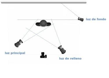 Triangulo de iluminación - autorretrato